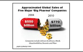 profits from prescribing pills